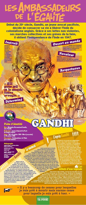 AMBASSADEURS-K2-Gandhi