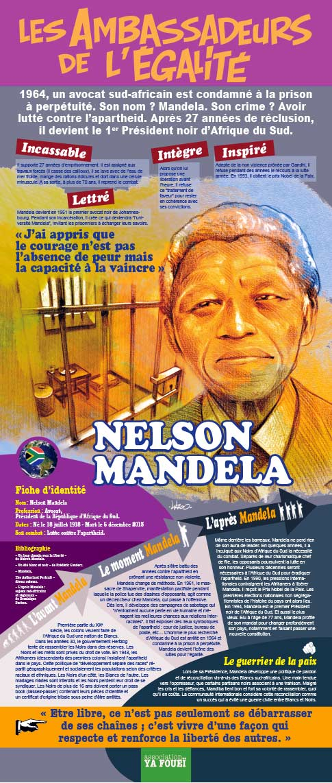 AMBASSADEURS-K4-Mandela