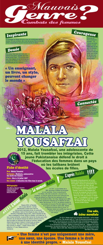 SEXISME-K7-Malala_Yousafzai
